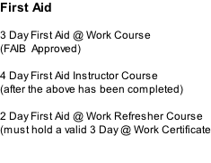 First Aid  3 Day First Aid @ Work Course (FAIB  Approved)  4 Day First Aid Instructor Course (after the above has been completed)  2 Day First Aid @ Work Refresher Course (must hold a valid 3 Day @ Work Certificate